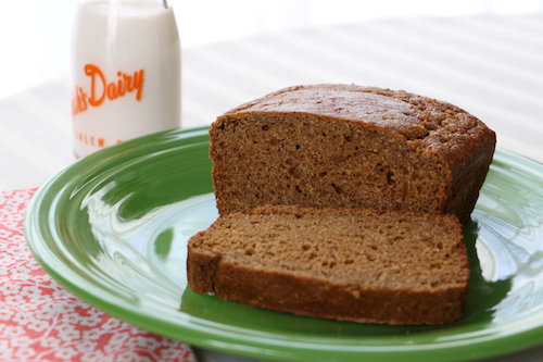 Boston Brown Bread made with Kefir